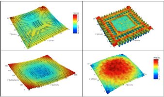 Akrometrix thermal metrology 3D digital surface plots